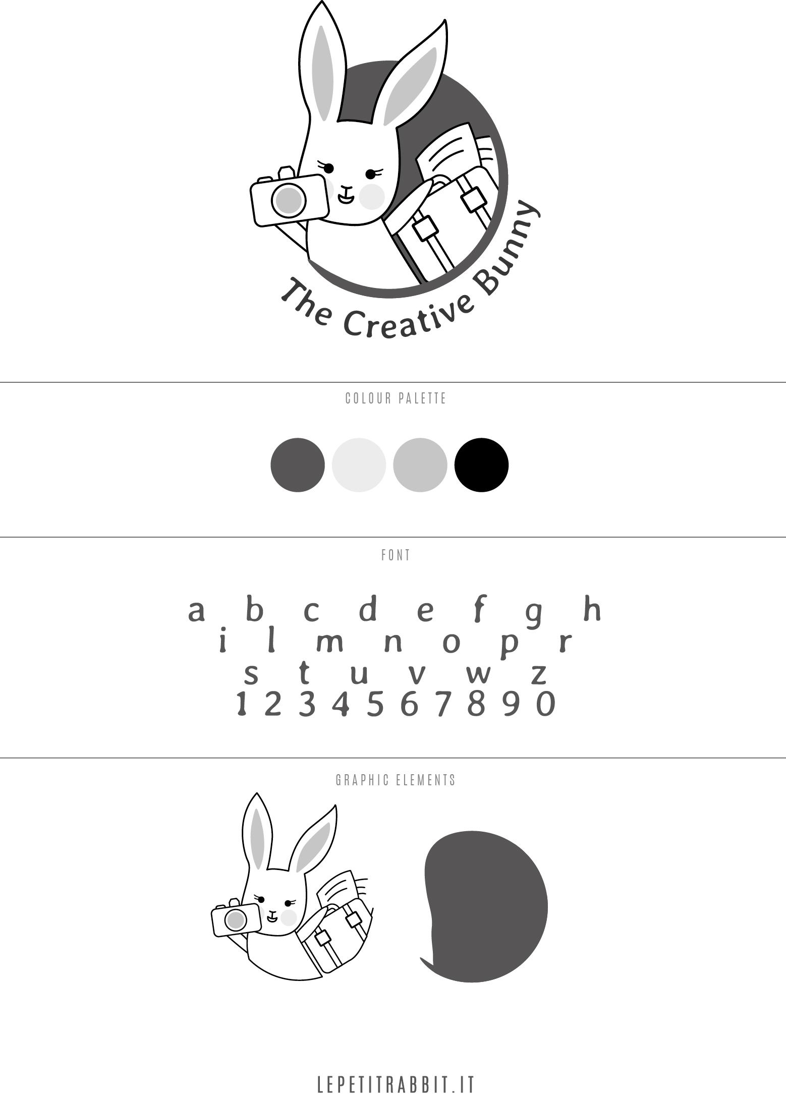 board di un brand per logo personalizzato